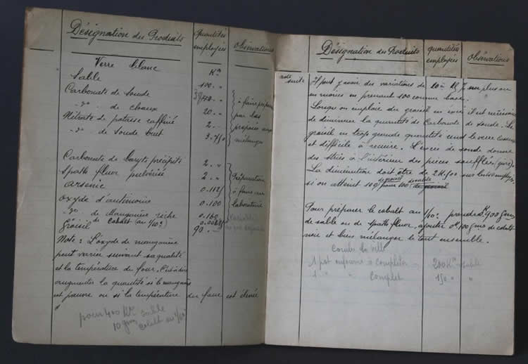 Rene Lalique Manufacturing Notes Document